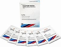 Flector Patch available for pain relief