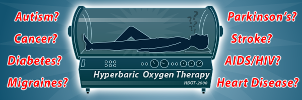 Hyperbaric Oxygen Therapy: Healing Versus Hoax?