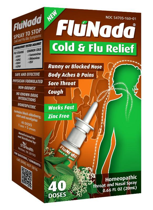 FluNada Now Available in Retail Pharmacies