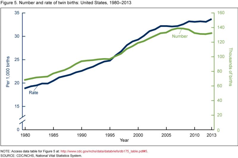 REPORT: Diaper sales plummeting amid decline in U.S. birth rates