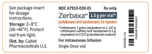 New Zerbaxa Label with Strength Displayed as Sum of Ingredients