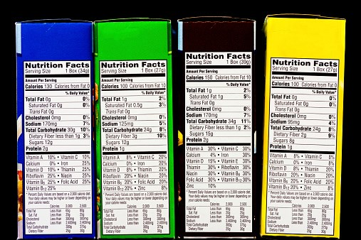 FDA: Percent Daily Value for Added Sugars Should be Included on Label