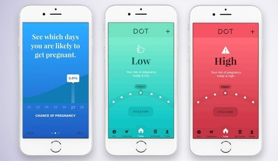 New App Predicts Woman's Risk of Pregnancy Each Day
