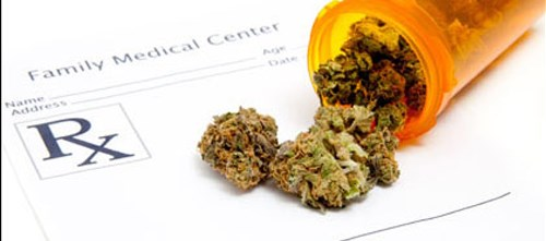 Putting the Medical into Marijuana: Does Evidence Support Use?