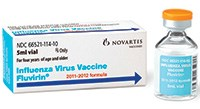 "FLUVIRIN (trivalent inactivated ""split virus"" influenza vaccine [Types A and B]) for inj by Novartis"