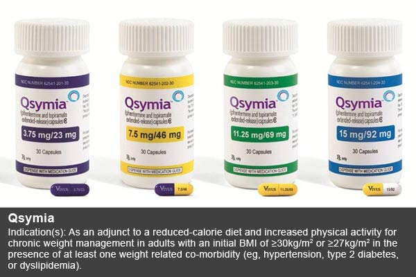 Qsymia REMS Modification Now Approved