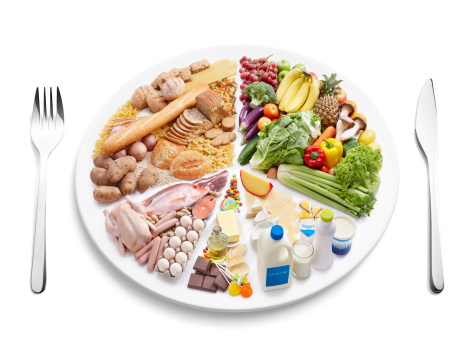 Certain Food Combos Prevent Weight Gain, While Others Promote It