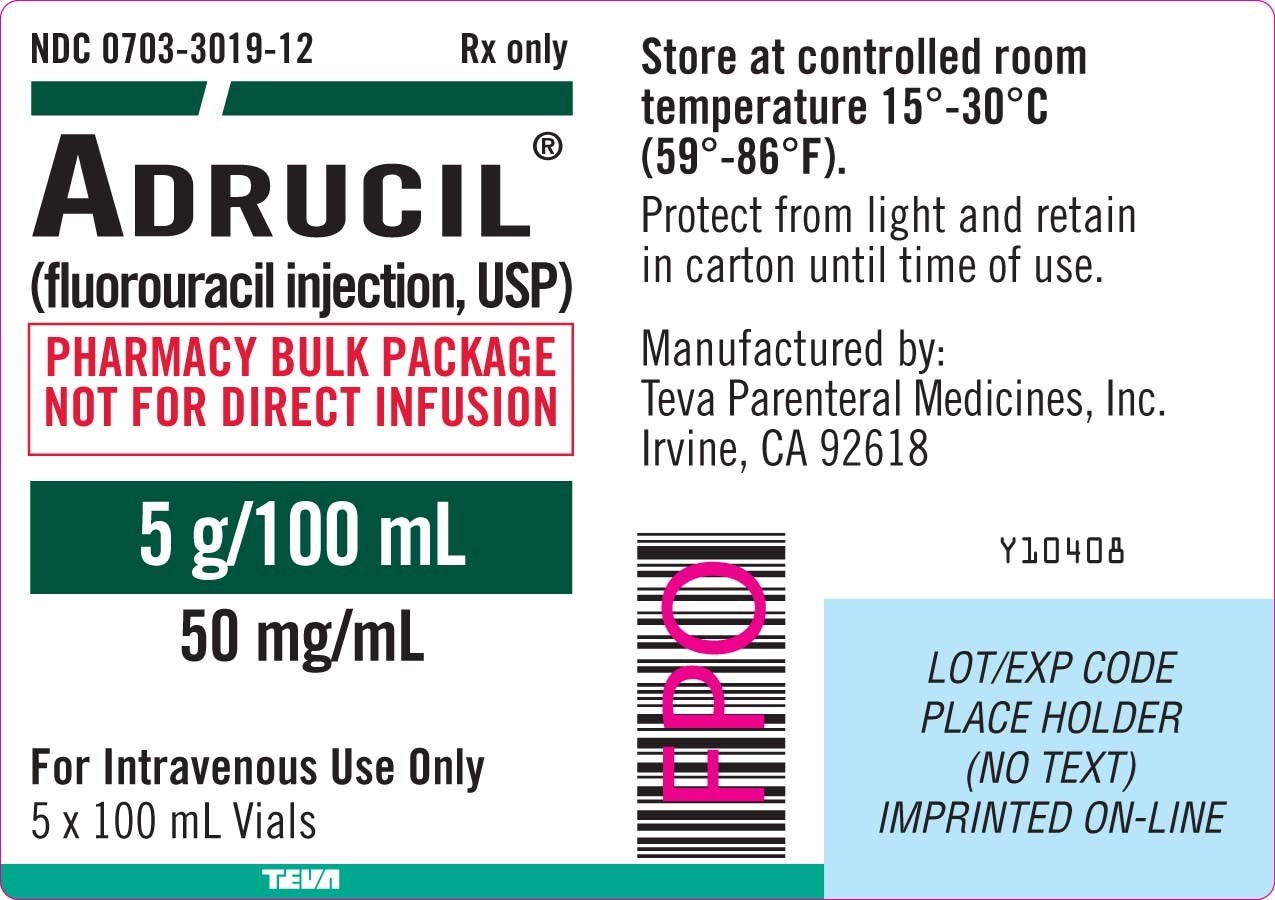 Six Lots of Cancer Drug Adrucil Recalled