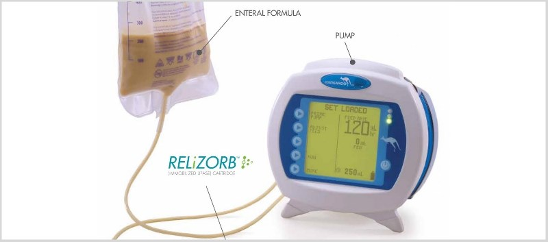 Relizorb has demonstrated the ability to break down >90% of fats