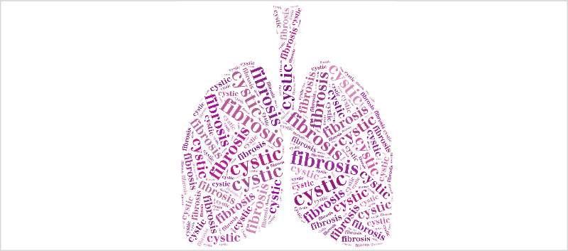 Novel Inhaled Treatment for Cystic Fibrosis Granted Orphan Drug Designation