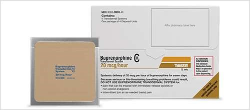Pain Tolerance in Buprenorphine Maintenance Treatment