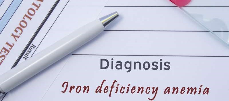 A total of 191 patients were identified for inclusion (having IDA secondary to GI disorders)