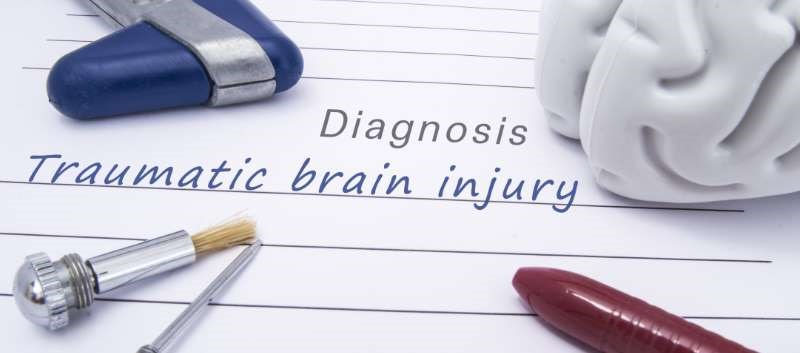 Traumatic Brian Injury Can Occur From Head-Injury Even Without Concussion