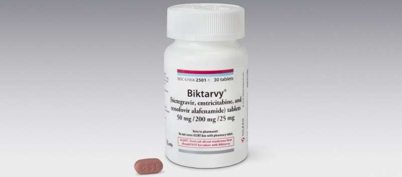 Biktarvy is a three-drug fixed dose combination product