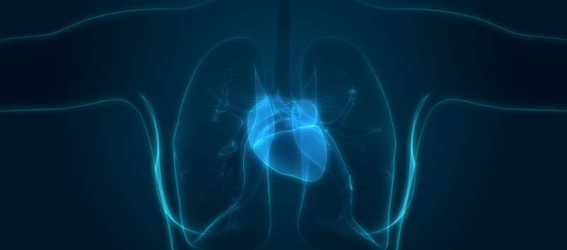 Combo LABA/LAMA Therapy Improves Cardiac Function in COPD