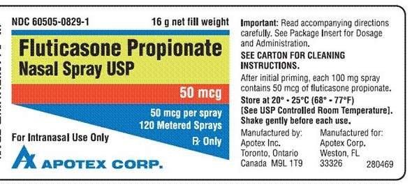 Recall: Rhinitis Treatment May Contain Small Glass Particles