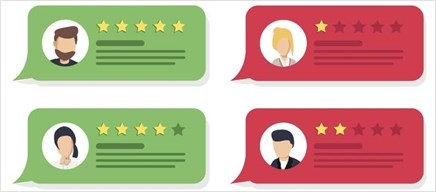 Online Patient Reviews of EDs and Urgent Care Centers Inform Care Delivery