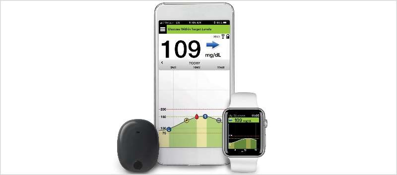 The device is intended to complement, and not replace, fingerstick blood glucose monitoring.