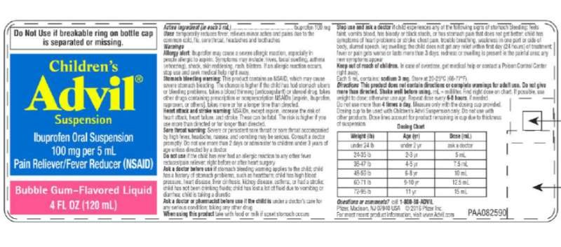 Children's Advil Suspension Recalled Due to Unmatched Dosage Cup
