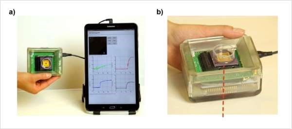 "Device can measure metabolites (Credit: <a href=""doi.org/10.1016/j.bios.2018.09.013"">Biosensors and Bioelectronics</a>. <a href=""creativecommons.org/licenses/by/4.0/"">Creative Commons</a>."