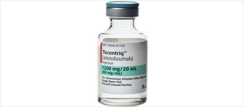 Tecentriq is a programmed death-ligand 1 (PD-L1) blocking antibody